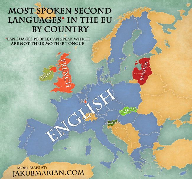 Obviously, English is the top language
